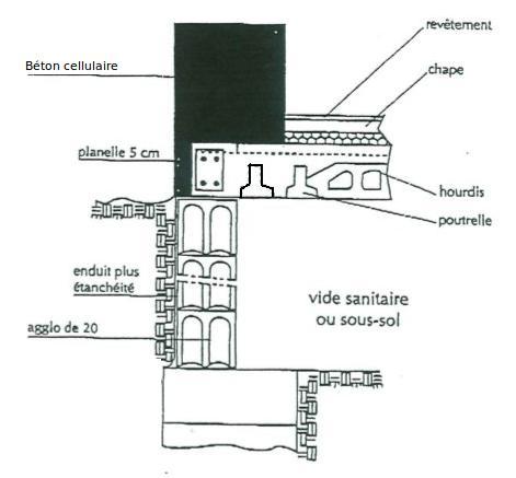 Coupe technique le plancher poutrelles hourdis - Construction sans vide sanitaire ...