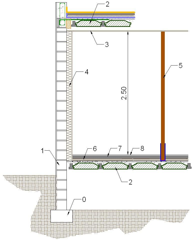 dans quel ordre dois je m y prendre entre le plancher et le second oeuvre plomberie electricit. Black Bedroom Furniture Sets. Home Design Ideas