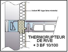 THERMORUPTEUR-DE-RIVE