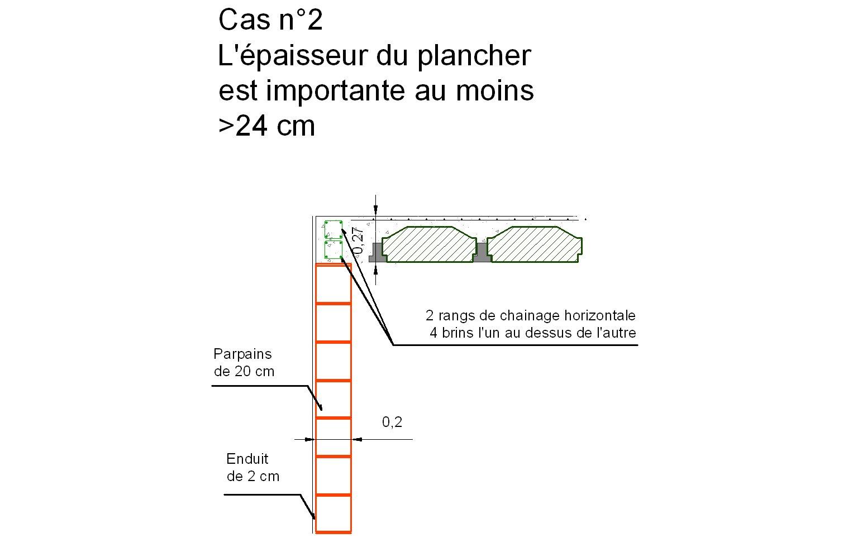 comment choisir son chainage p riph rique le plancher poutrelles hourdis. Black Bedroom Furniture Sets. Home Design Ideas