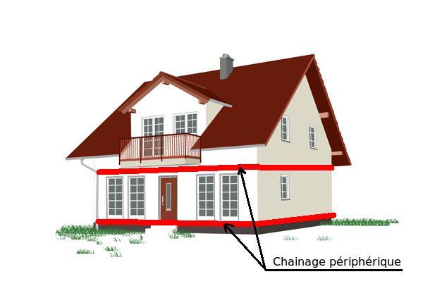 A quoi sert le chainage p riph rique le plancher poutrelles hourdis - Comment evaluer sa maison ...
