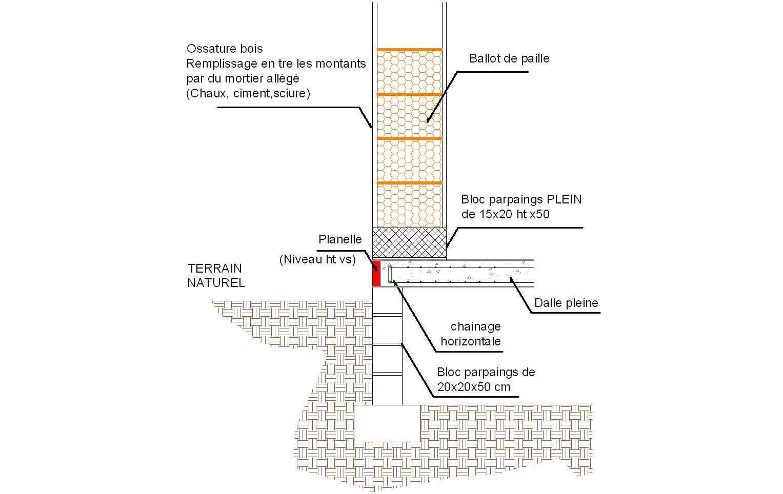 Schema Plancher Bois - Je ne suis pas intéressé par le plancher poutrelles hourdis , quelles sont les alternatives