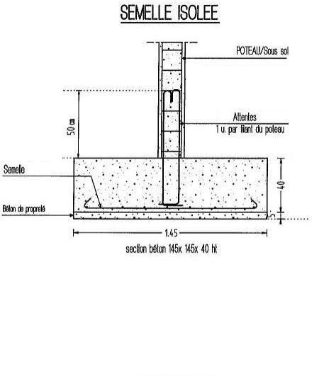 L 39 armature d 39 un pavillon le plancher poutrelles hourdis for Nettoyer la semelle d un fer